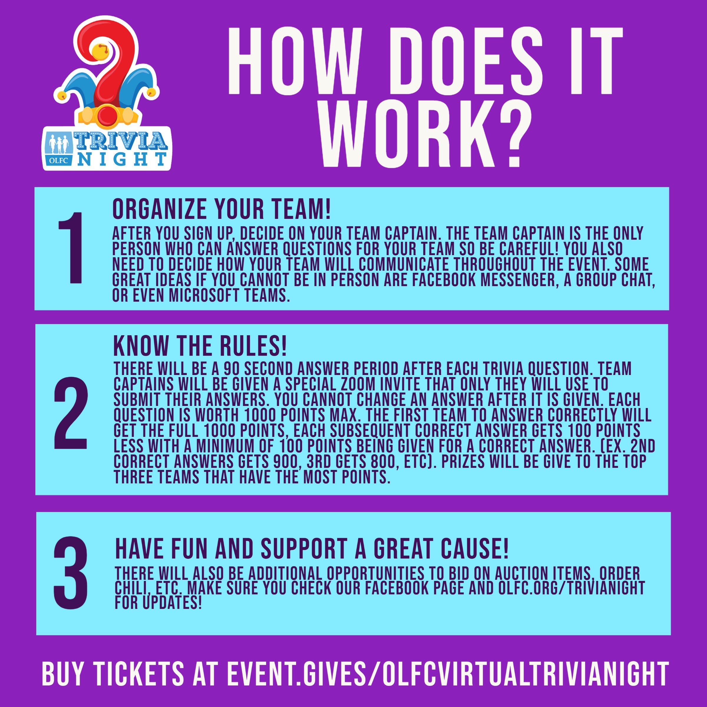 Trivia Night Rules